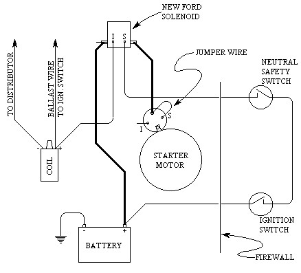 hot rod wiring diagram auto hot rod wiring diagram for starter